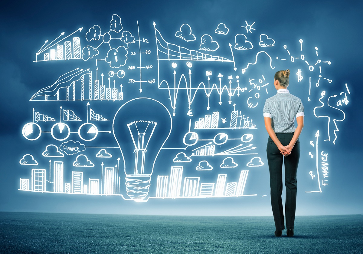Business Planning – Steps to Successful Entrepreneurship